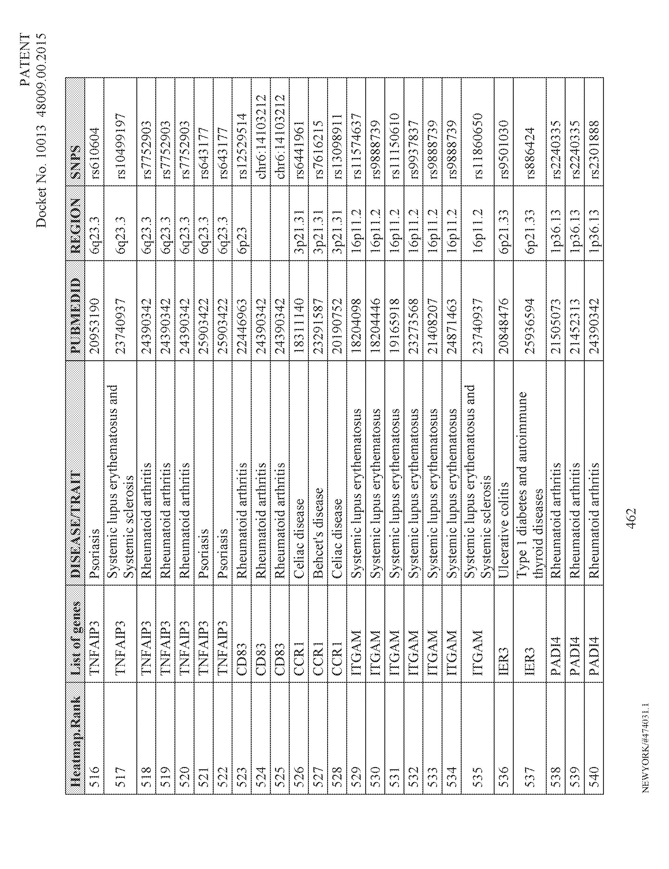Figure imgf000464_0001