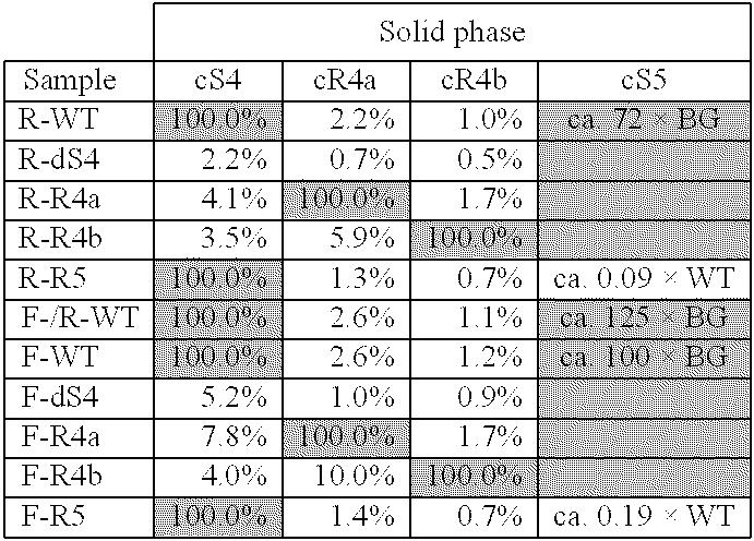 Figure US06410235-20020625-C00002