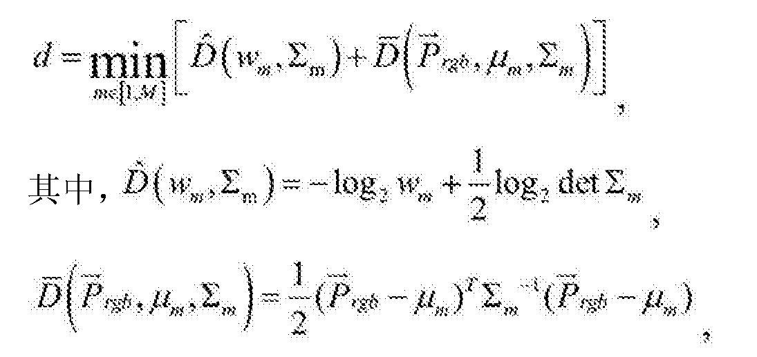 Figure CN105654458AD00071