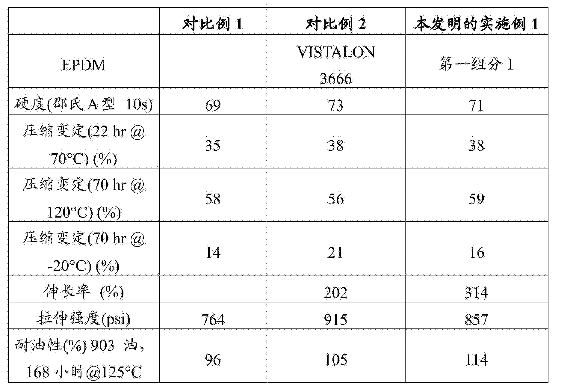 Figure CN103562301BD00261
