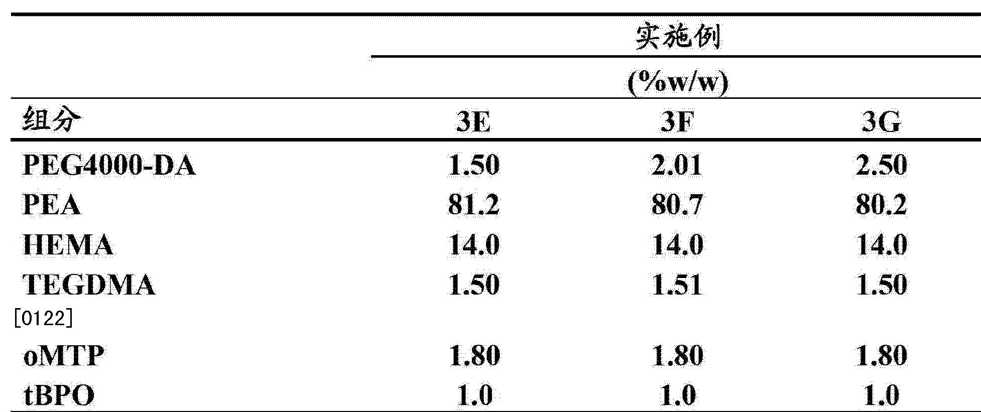 Figure CN102946913BD00141