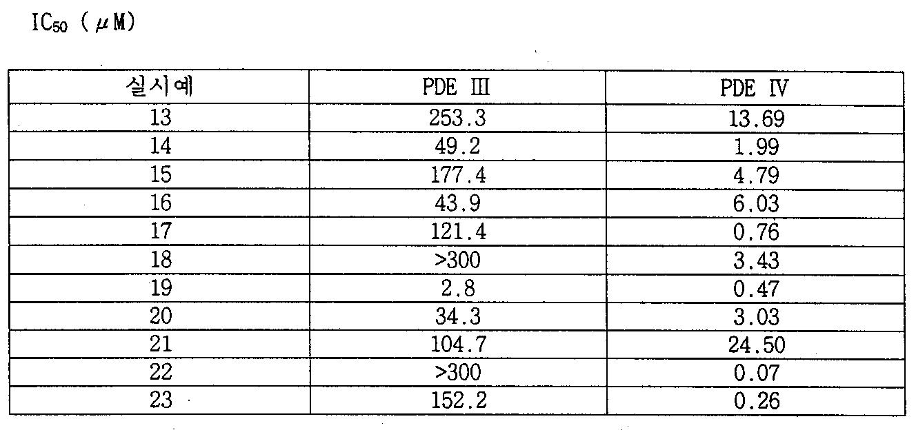 Figure kpo00047