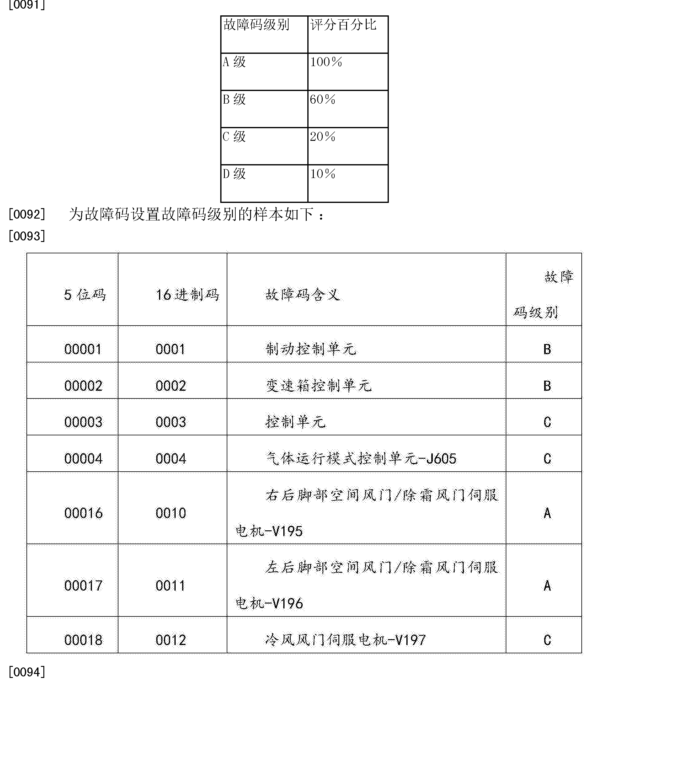 Figure CN105046088AD00131
