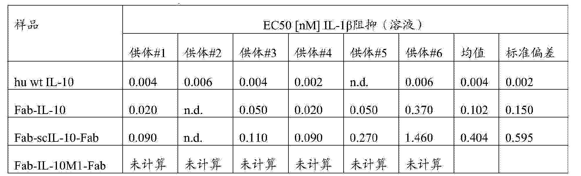 Figure CN104540848AD00452