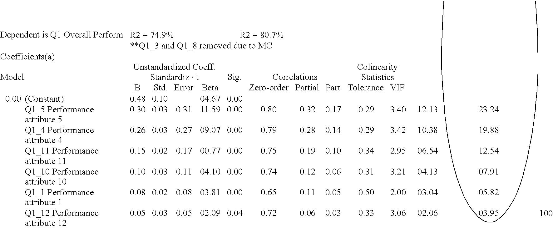 Figure US20080010108A1-20080110-C00003