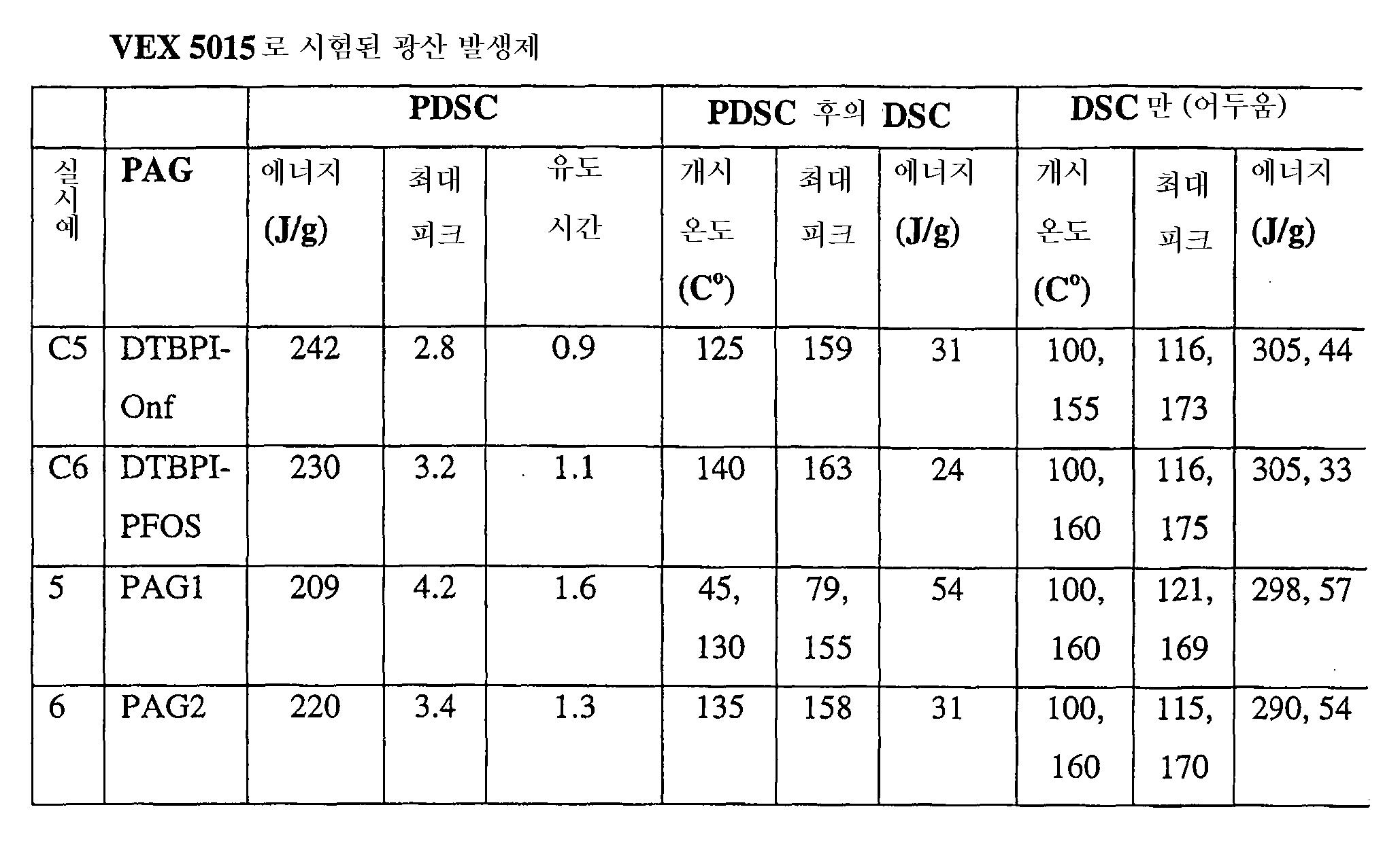 Figure 112005066867888-PCT00021