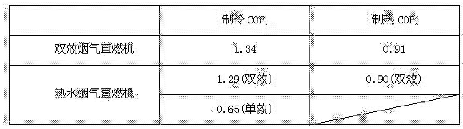 Figure CN103439941BD00091