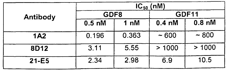 Figure imgf000032_0002