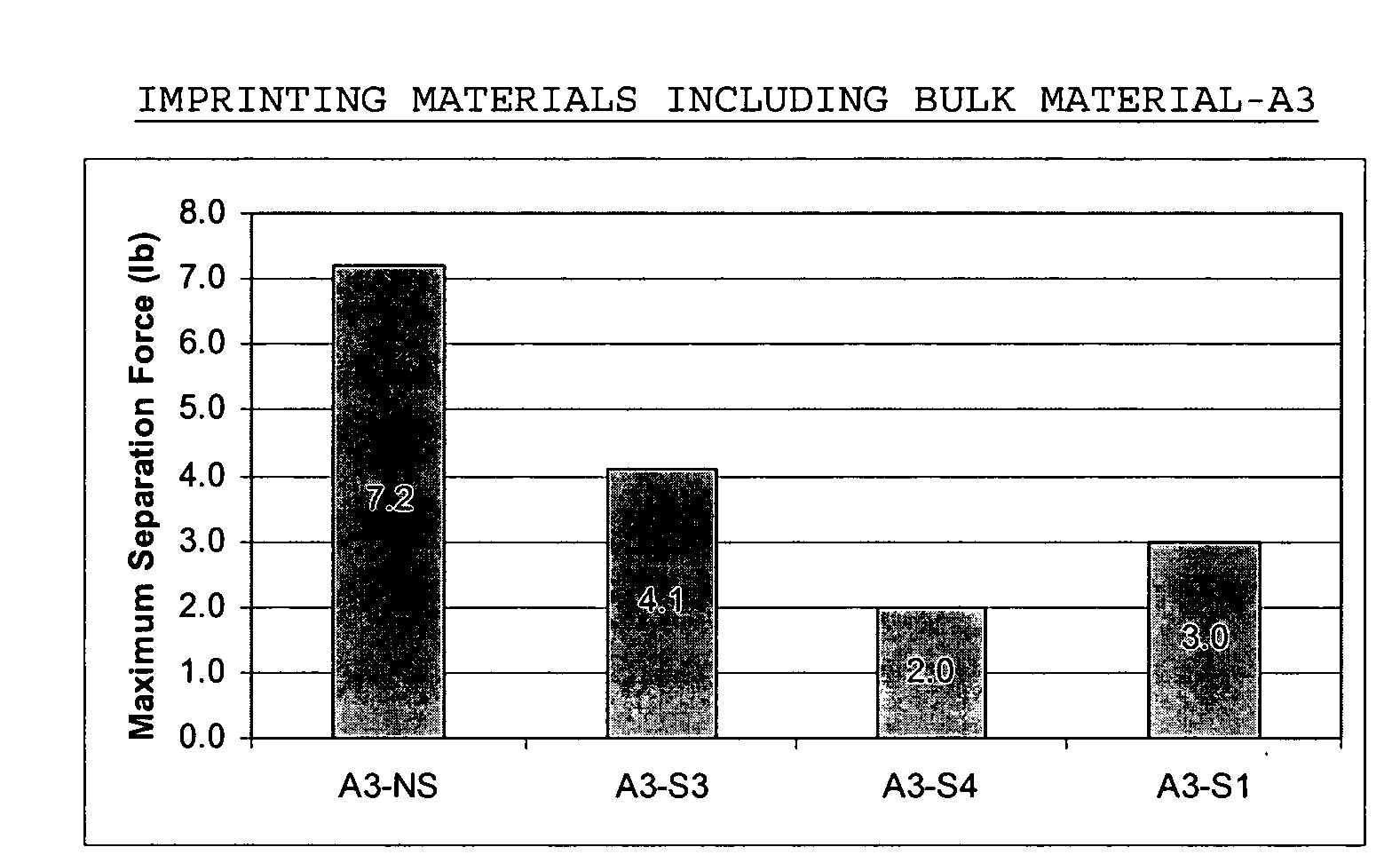 Figure US20060108710A1-20060525-P00003