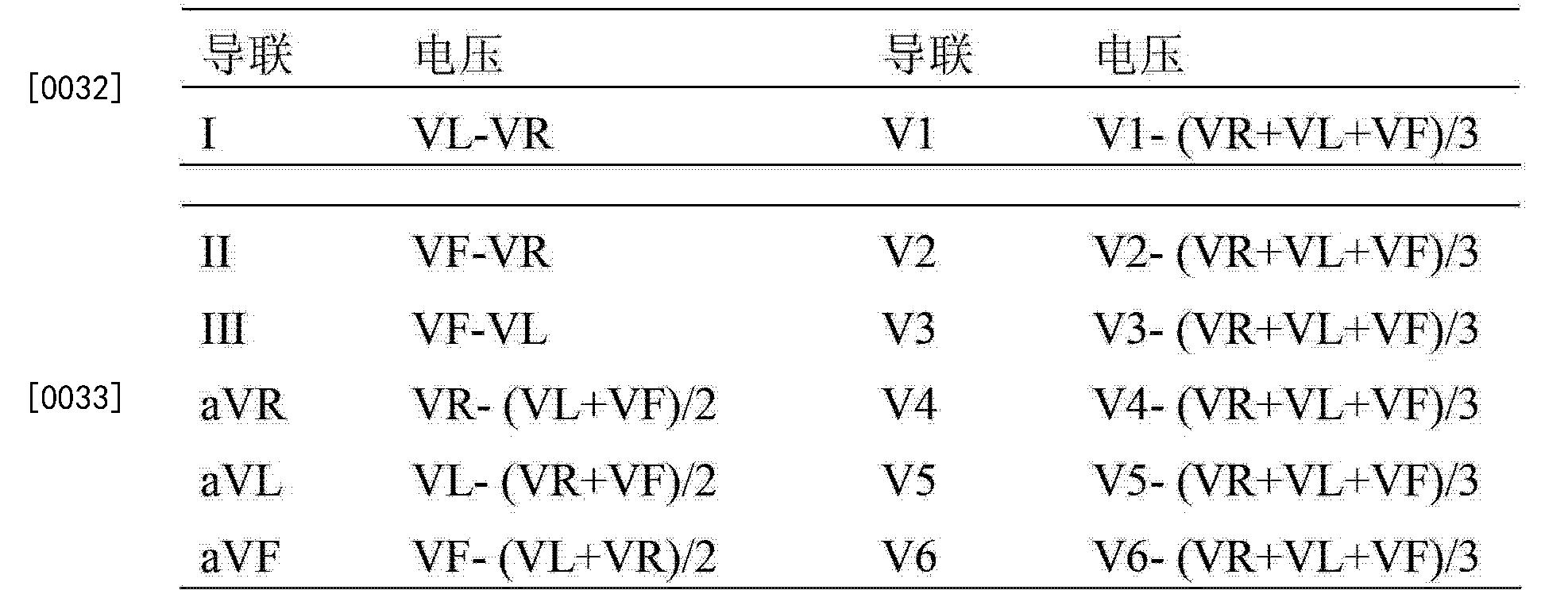 Figure CN103228207BD00061