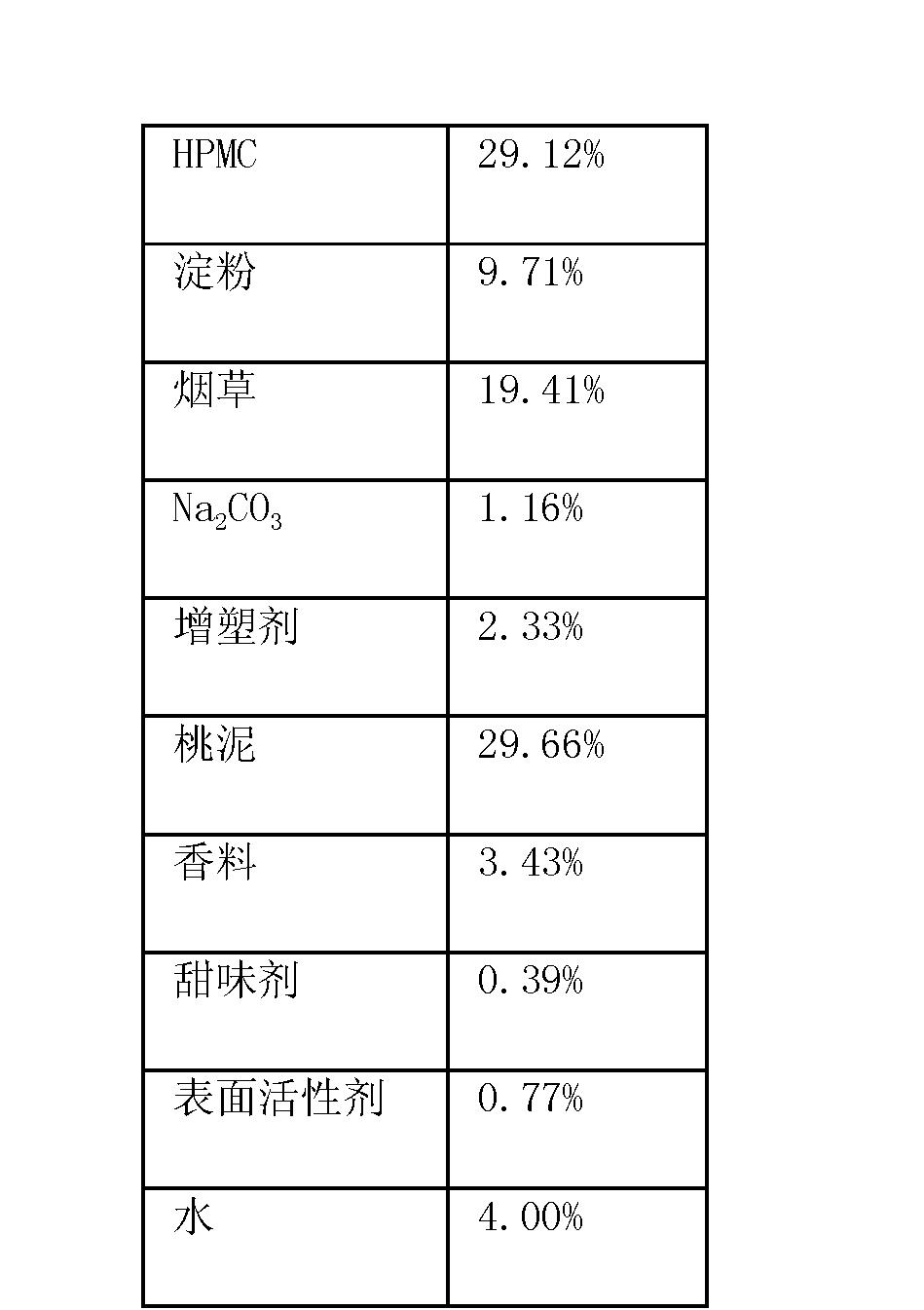 Figure CN102669810BD00271