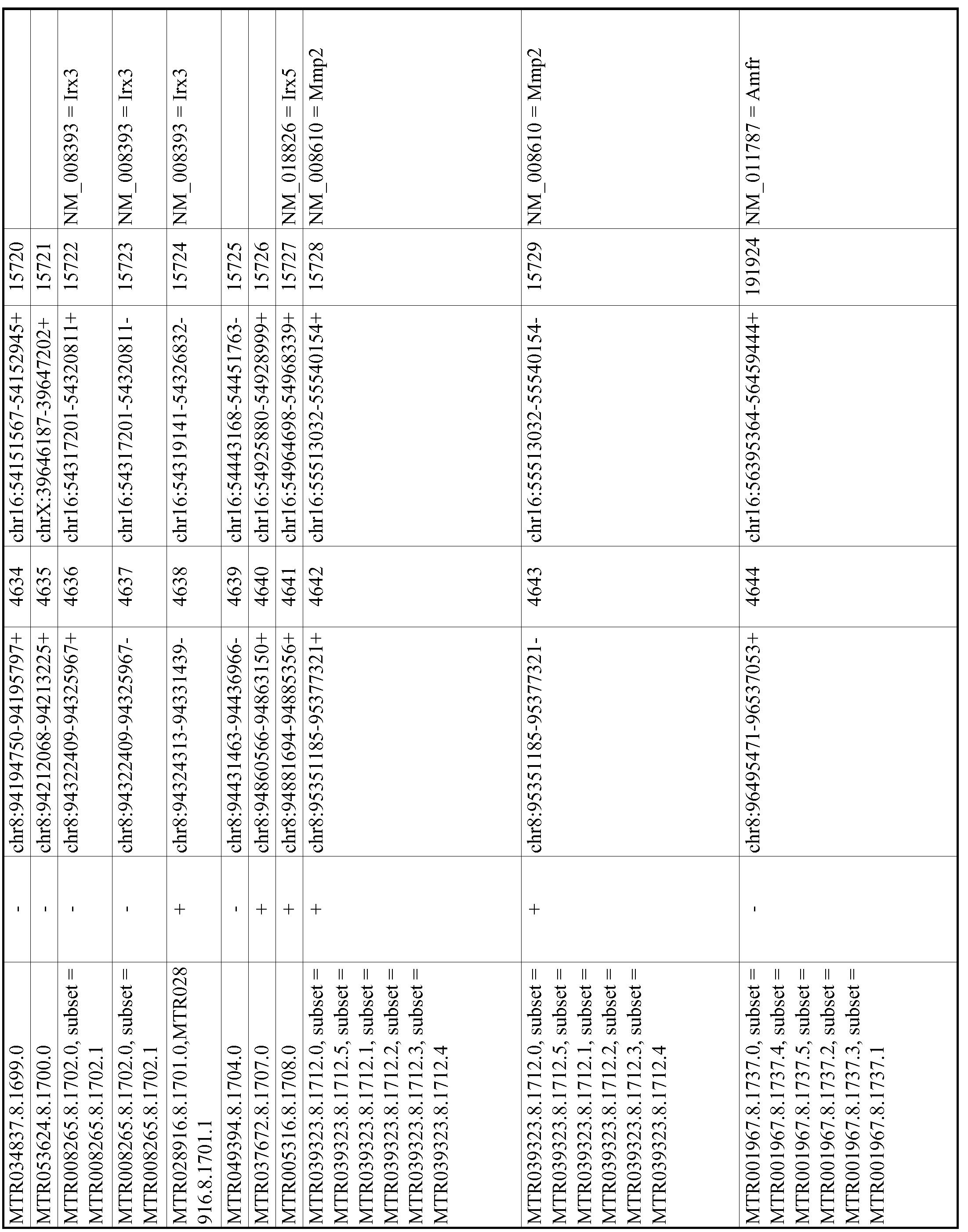 Figure imgf000861_0001