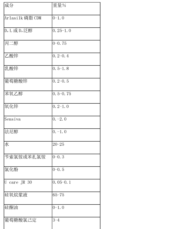 Figure CN101163455BD00882