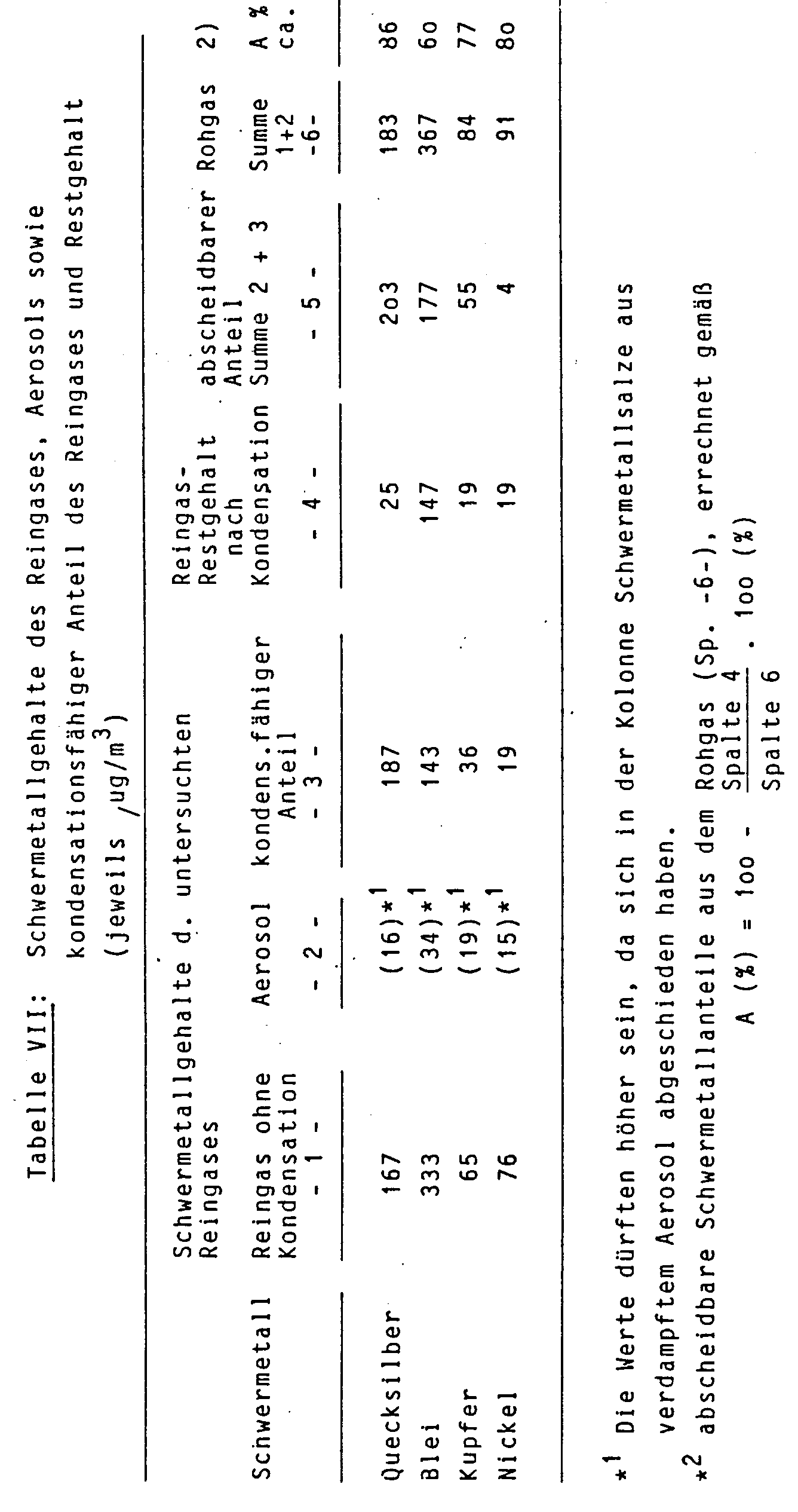 Umrechnung grain in gramm
