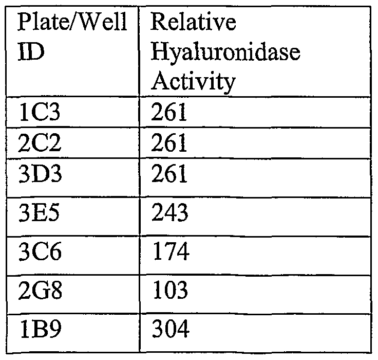 Figure imgf000146_0002