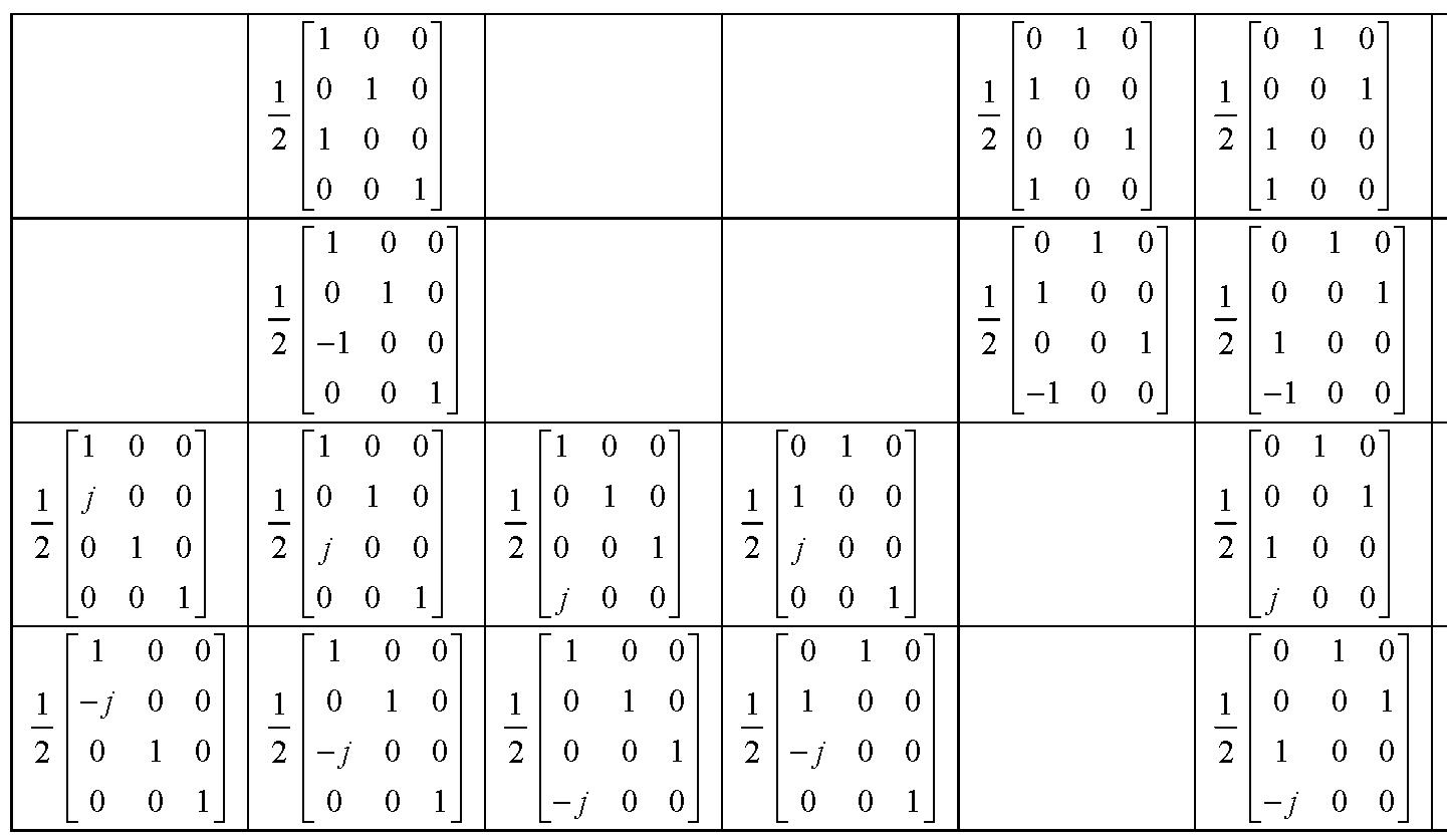 Figure 112010009825391-pat01251