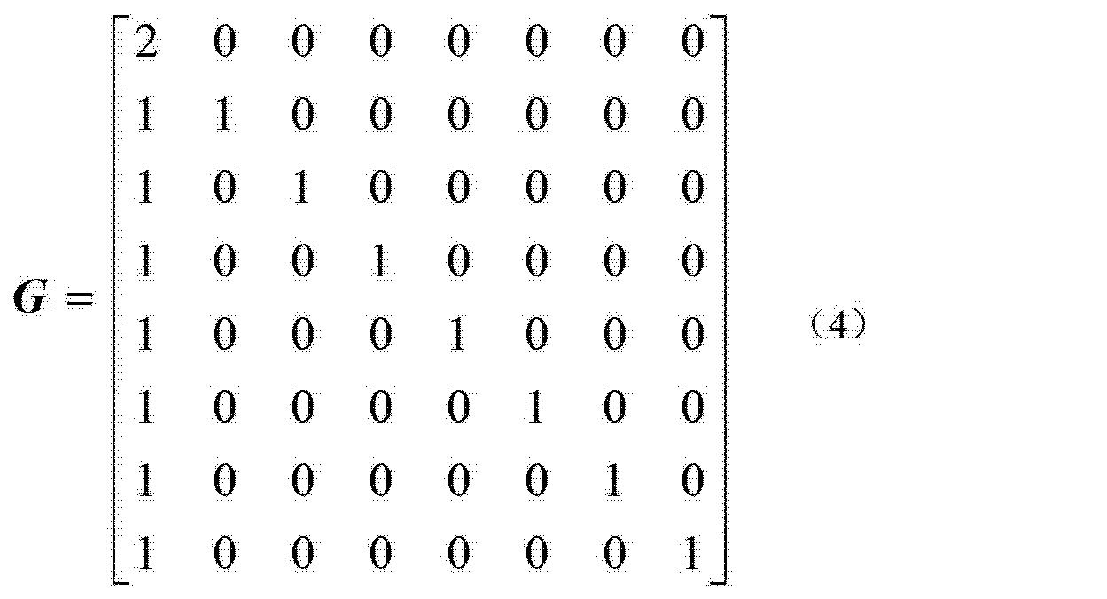 Figure CN102801427AD00053