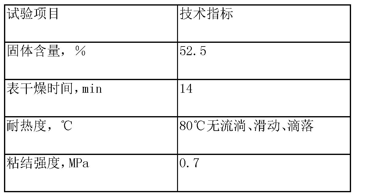 Figure CN104479479AD00062
