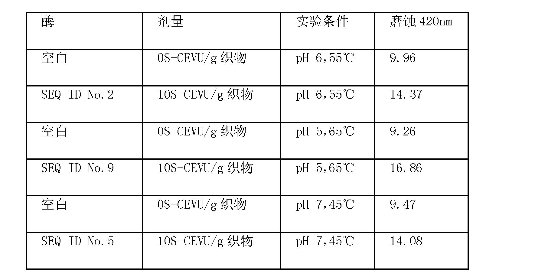 Figure CN102146362AD00581