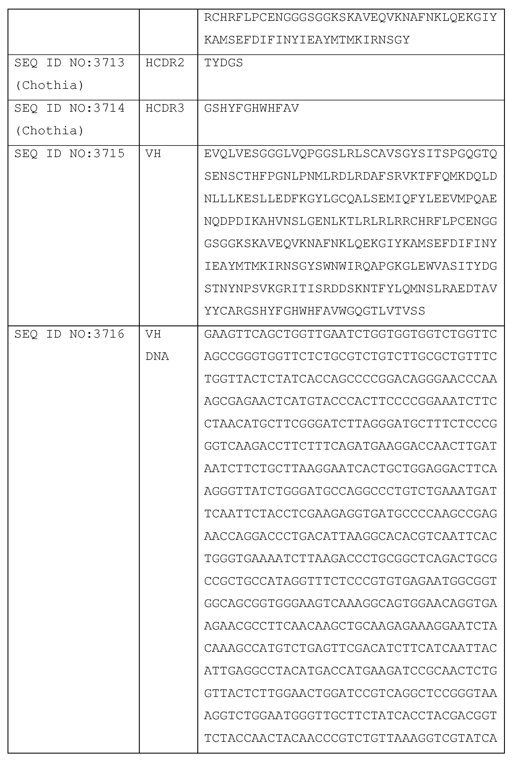 Figure imgf000562_0001