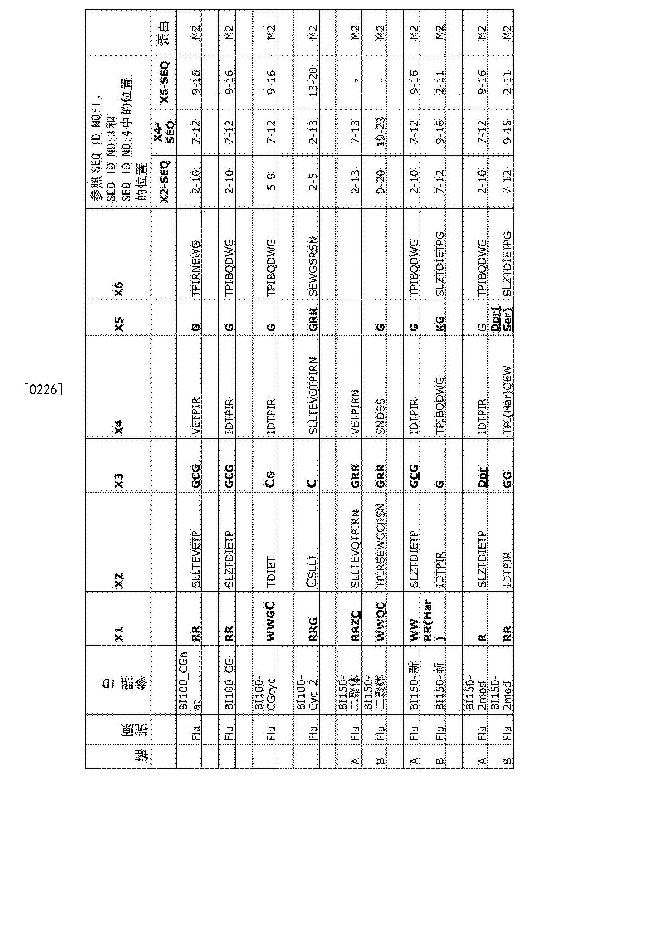 Figure CN103347892BD00261