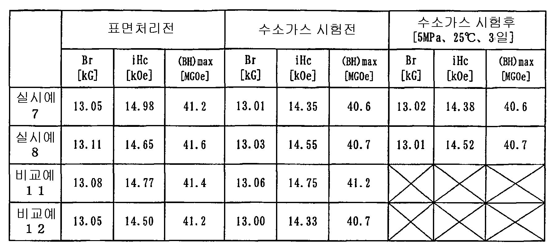 Figure 112004027437911-pct00008