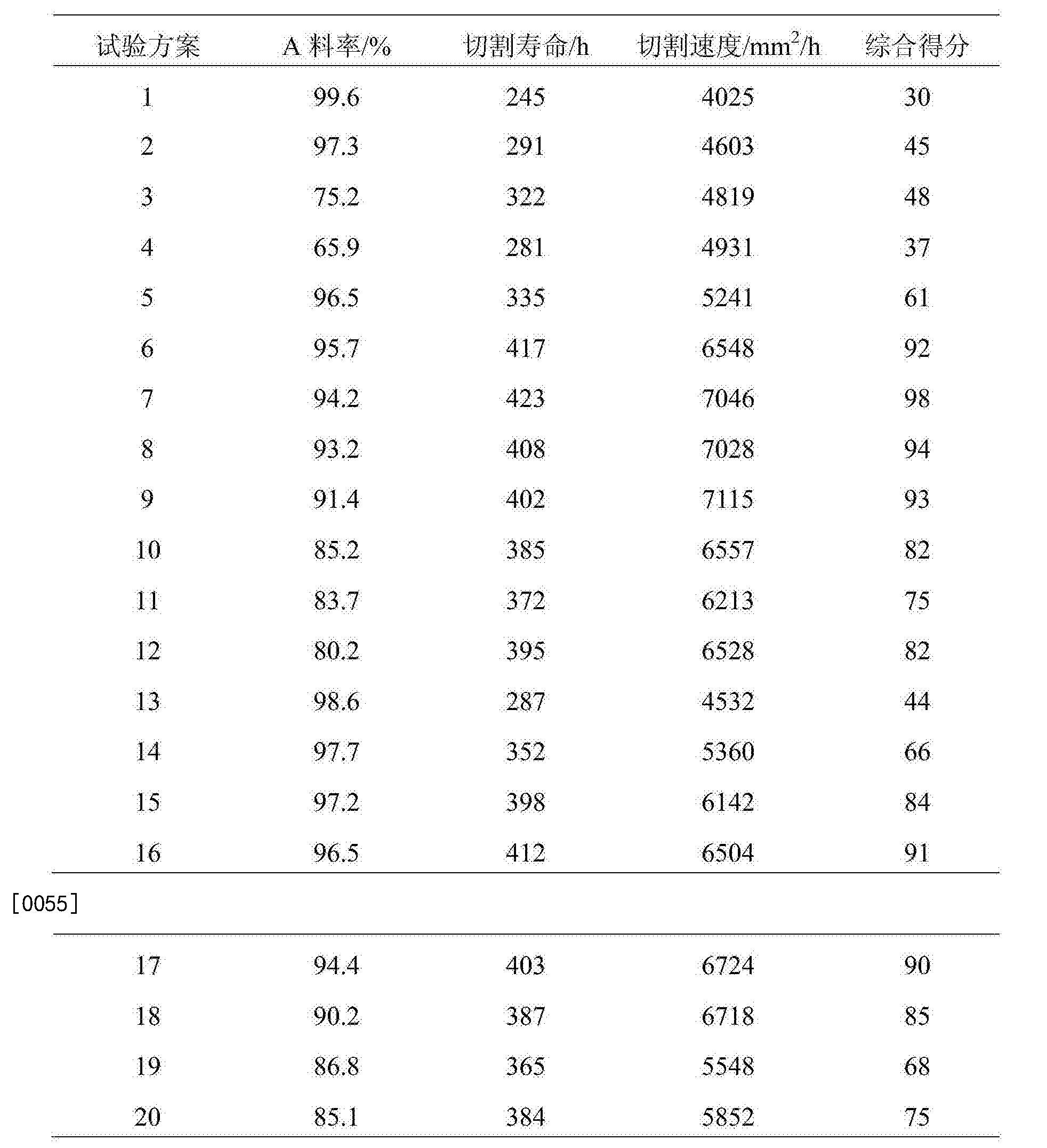 Figure CN105772877AD00091
