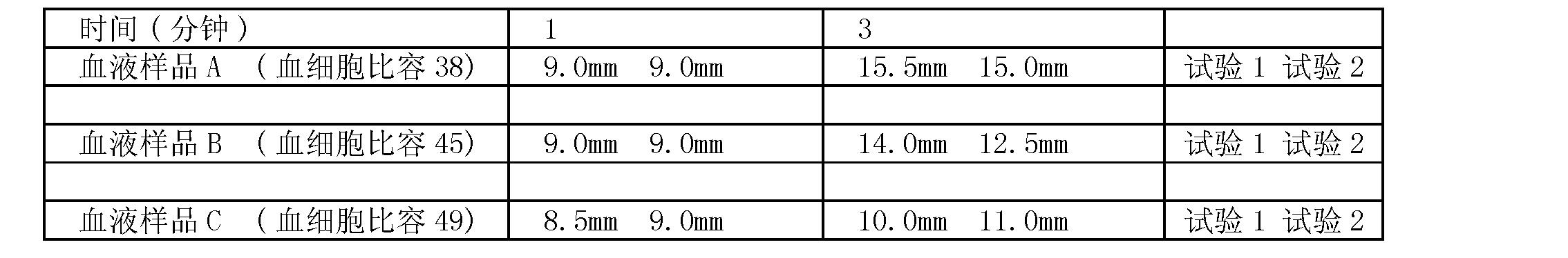 Figure CN101326442BD00221