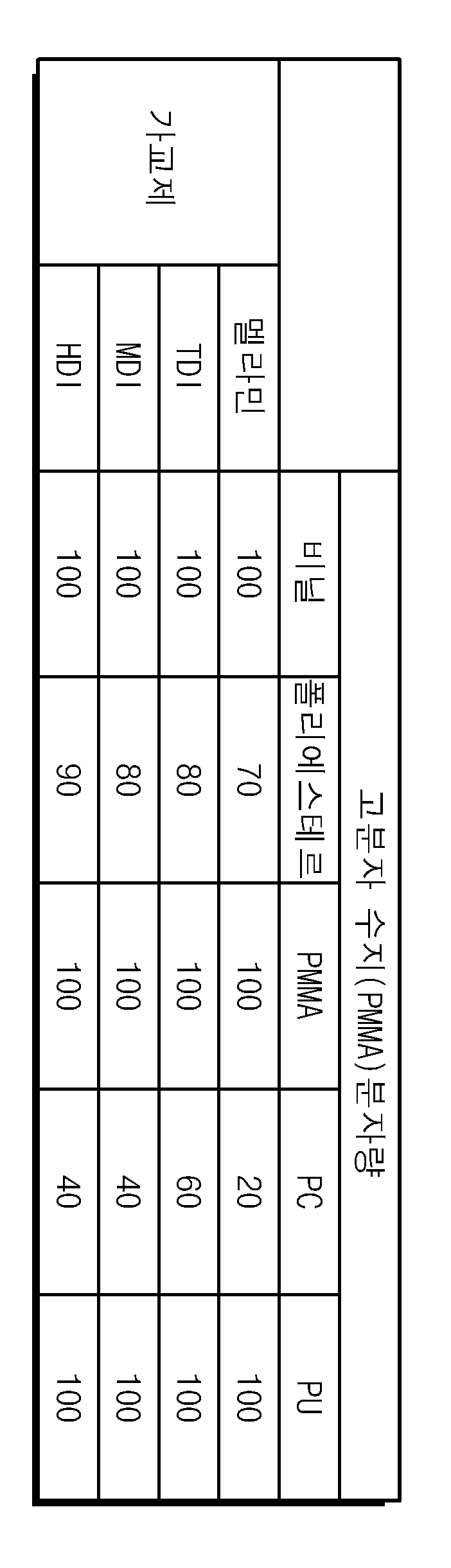 Figure 112006073202374-PAT00001