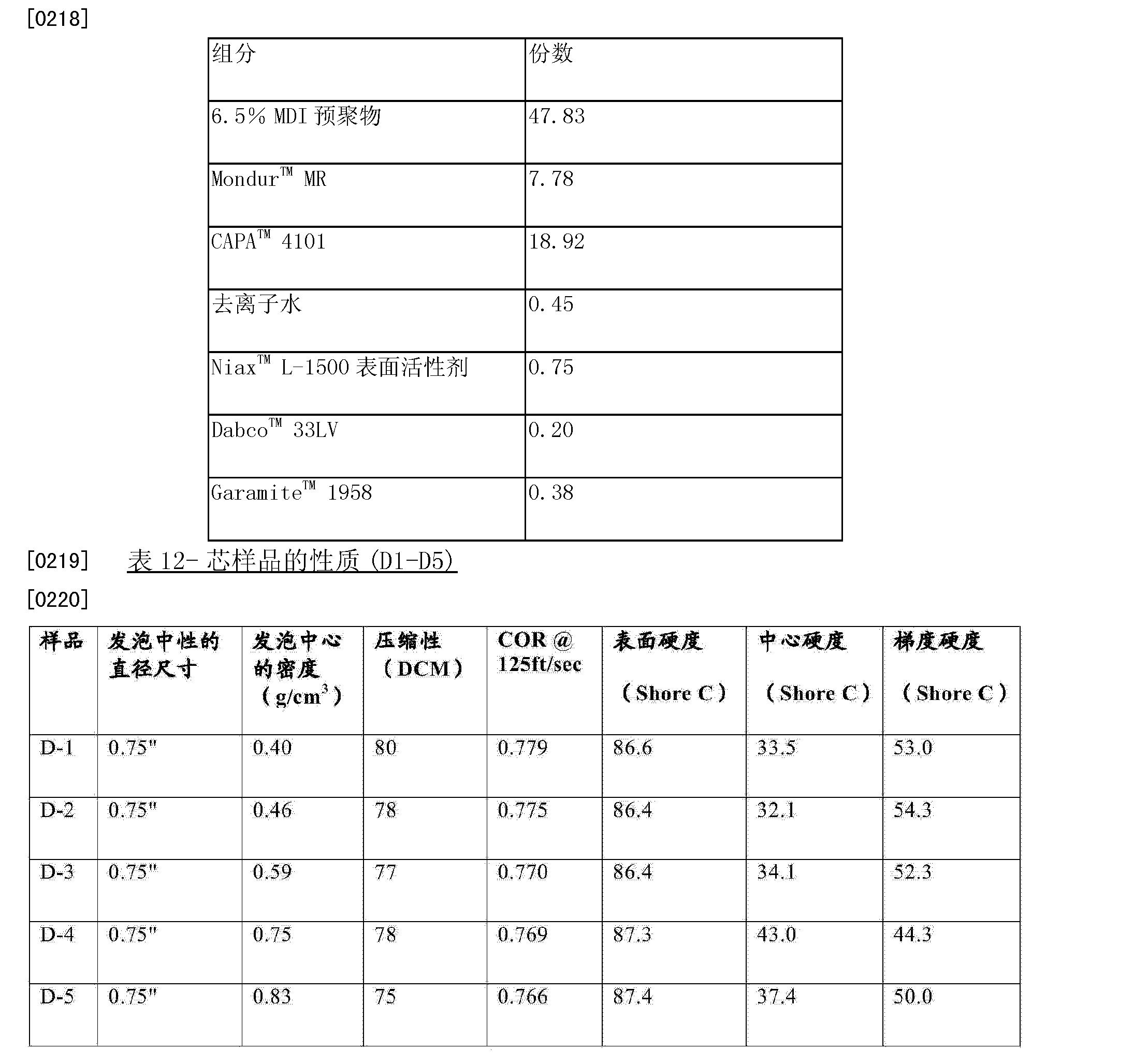 Figure CN104689530AD00411