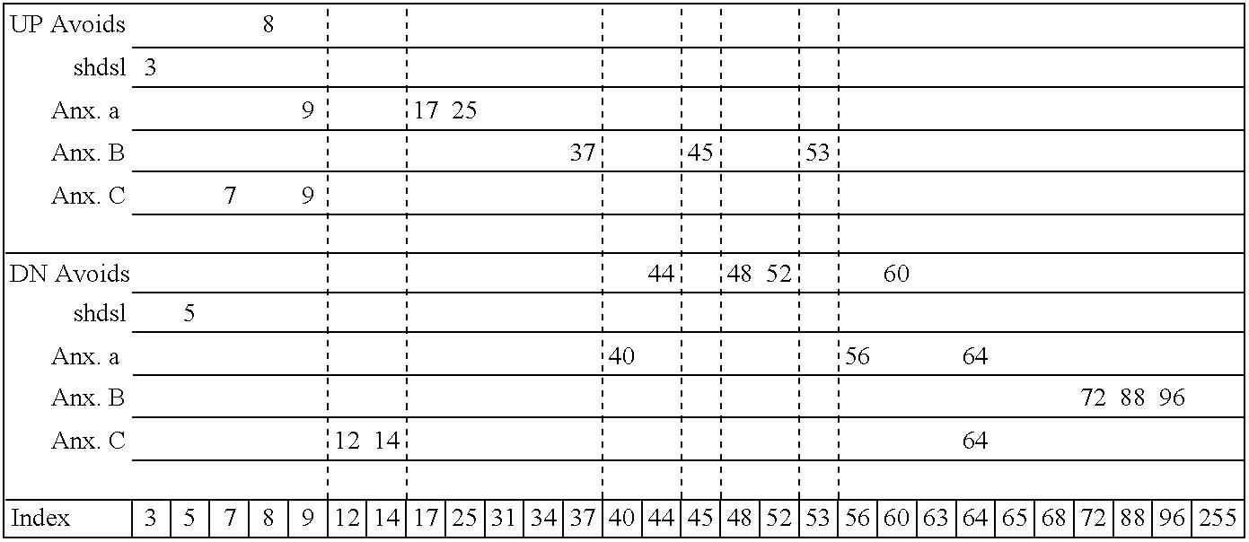Figure US07012954-20060314-C00003