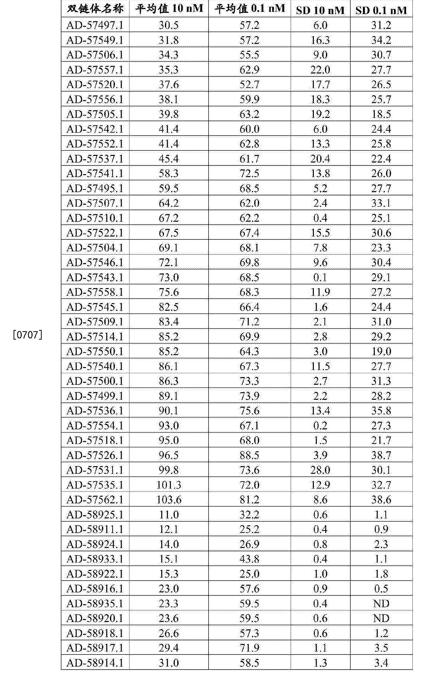 Figure CN107250362AD01221