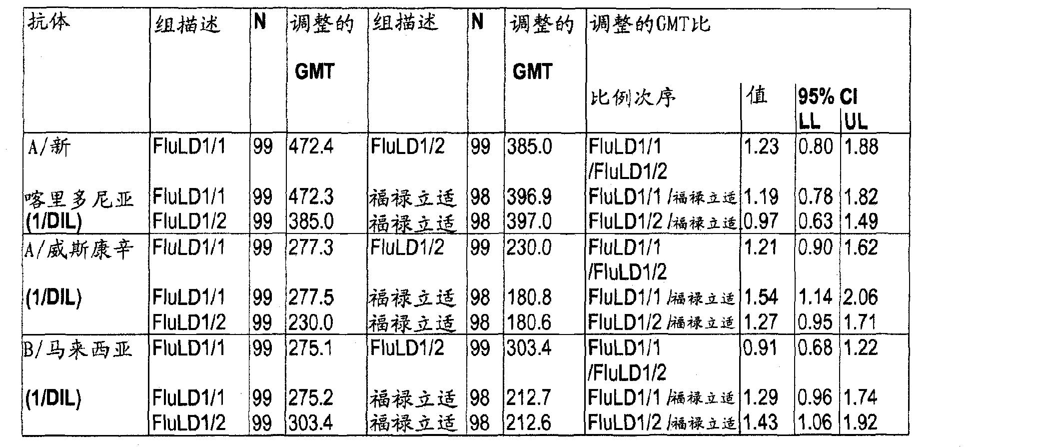 Figure CN102099052AD00311