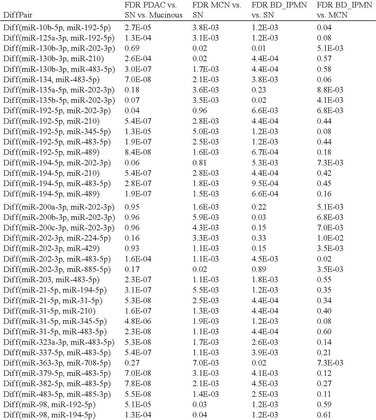 Figure US20140100124A1-20140410-C00001