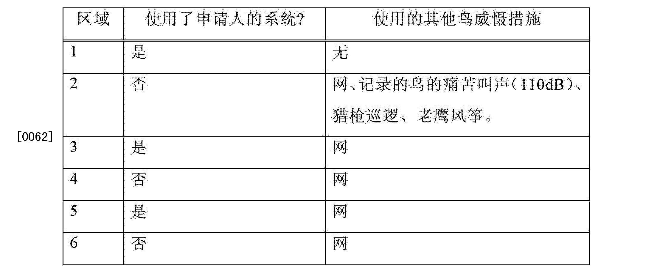 Figure CN103108544AD00071
