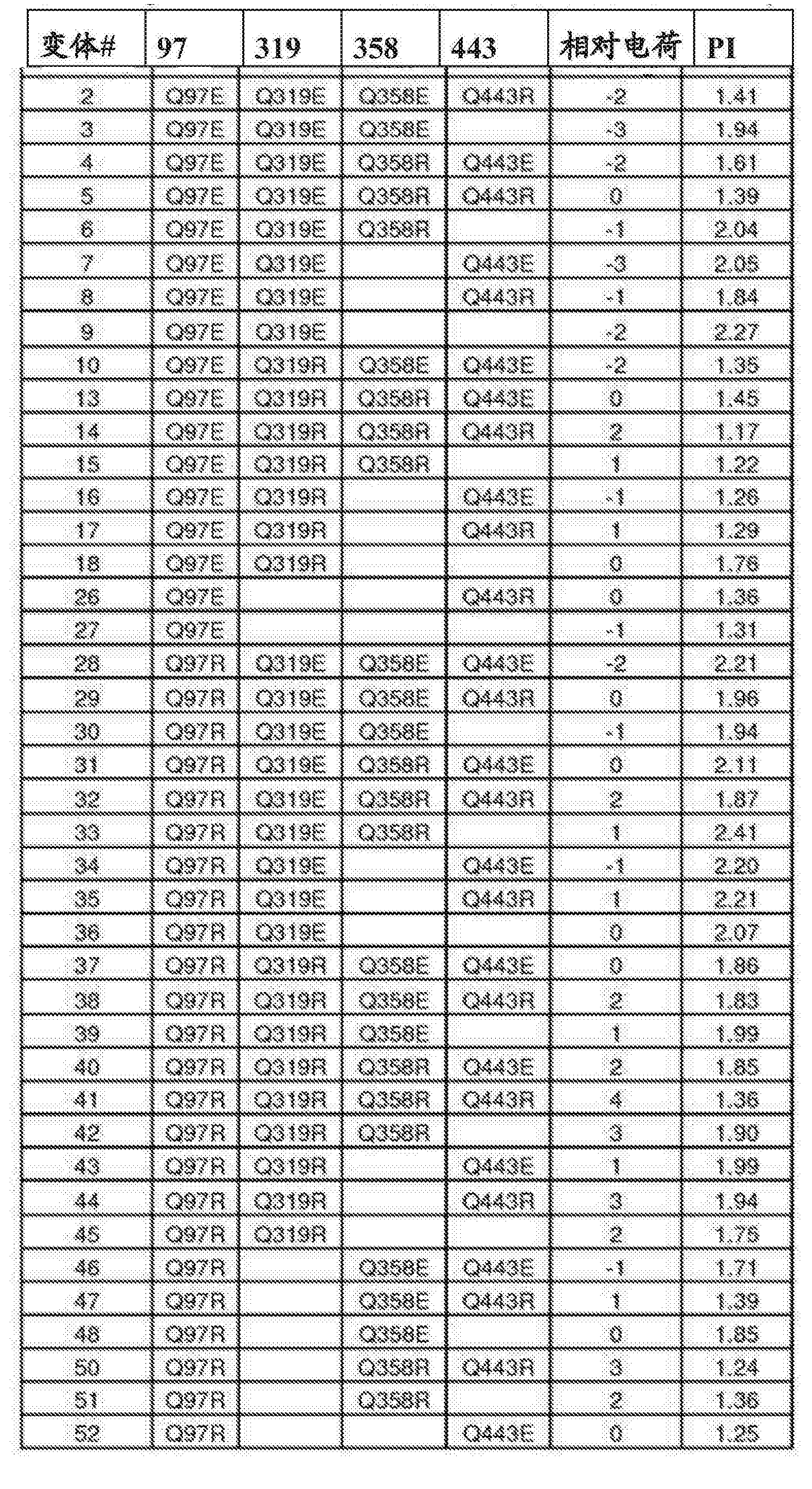 Figure CN105483099AD00731
