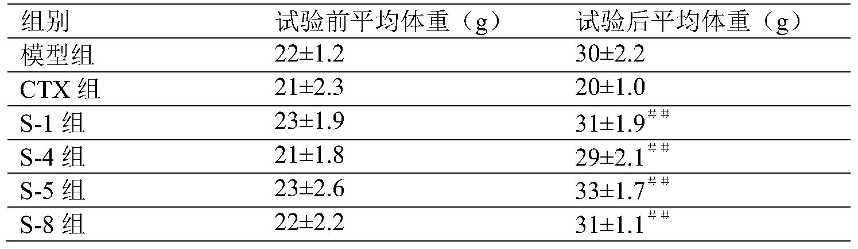 Figure PCTCN2017084604-appb-000337