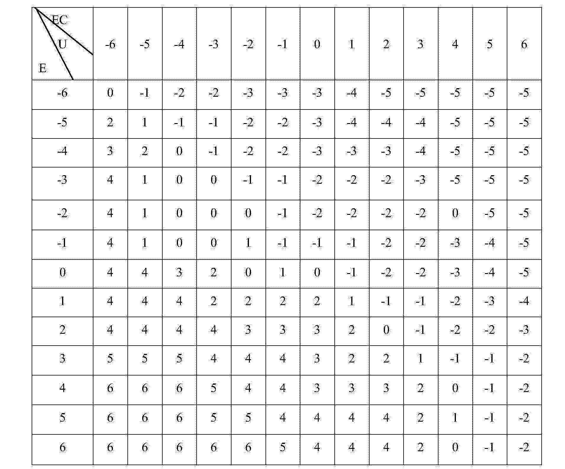 Figure CN104238374AD00091
