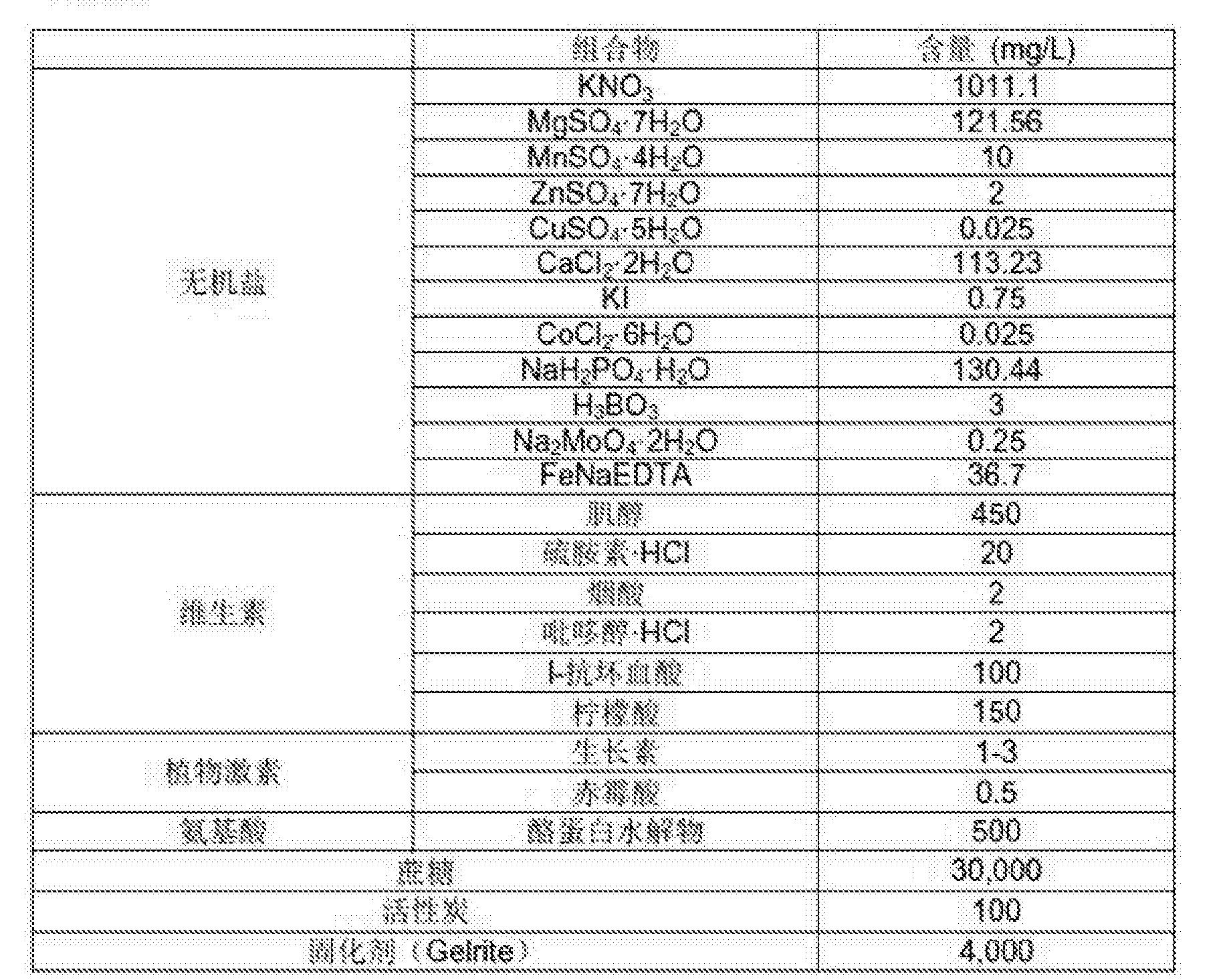 Figure CN103889397BD00071