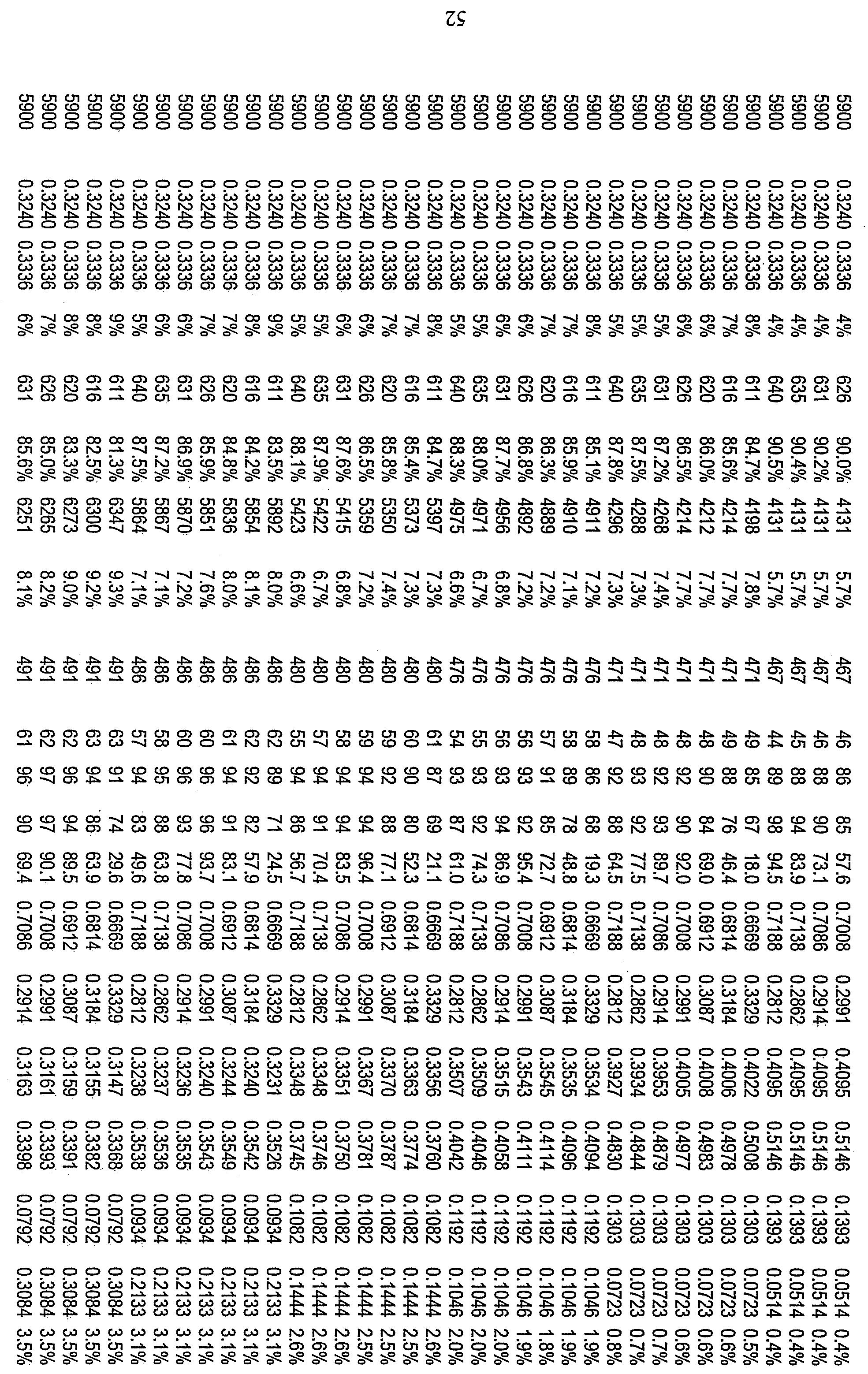 Figure 112010029469117-pct00018