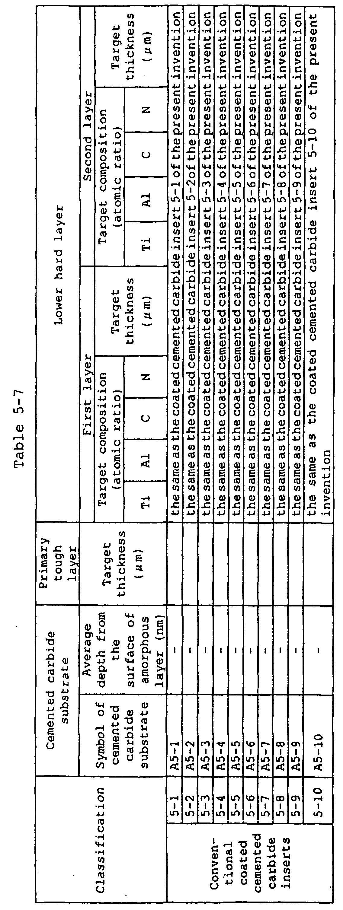 EP1266980B1 - Surface-coated carbide alloy tool - Google Patents