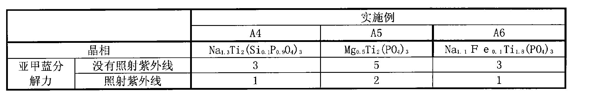 Figure CN102947001AD00342