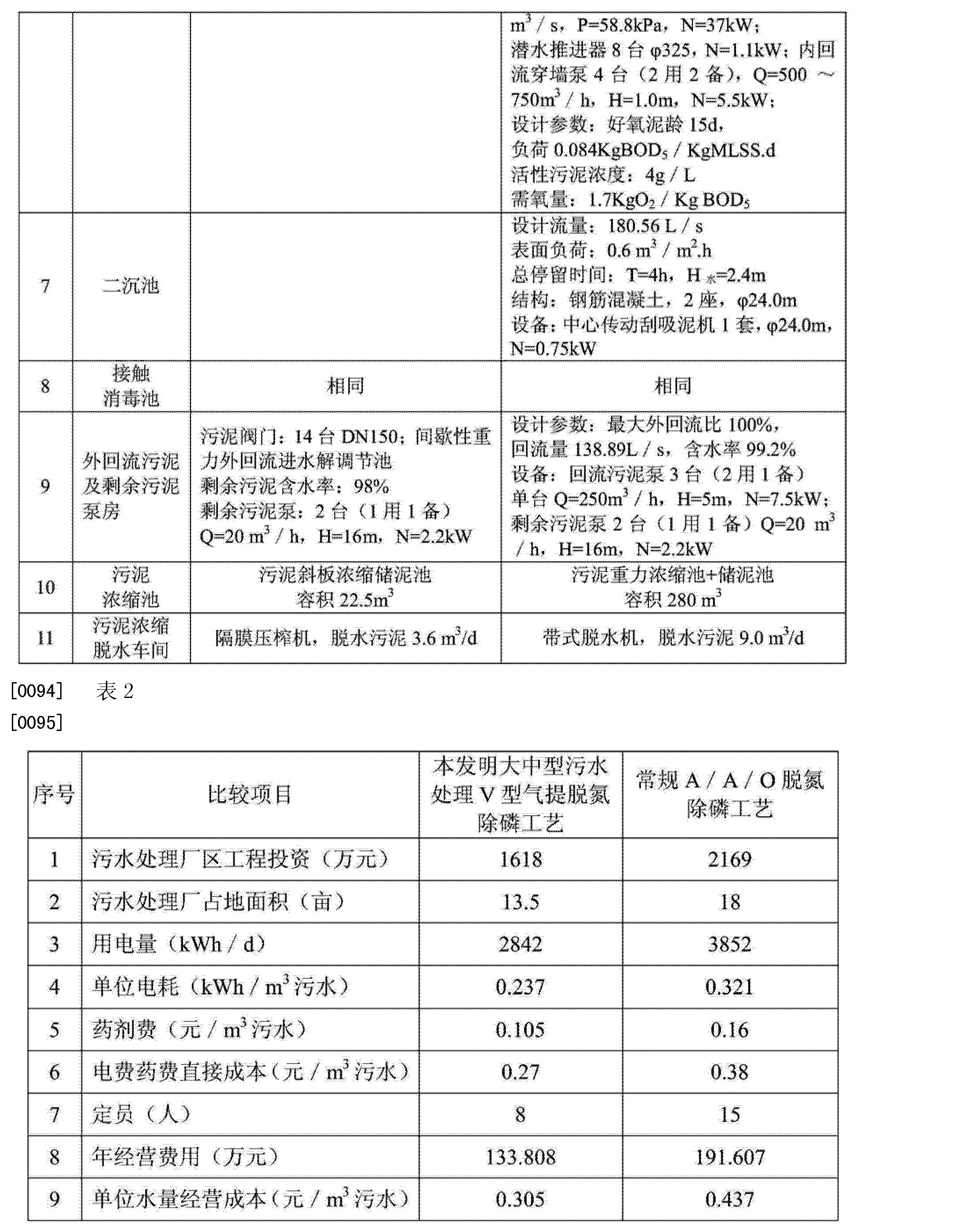 Figure CN103395950BD00141