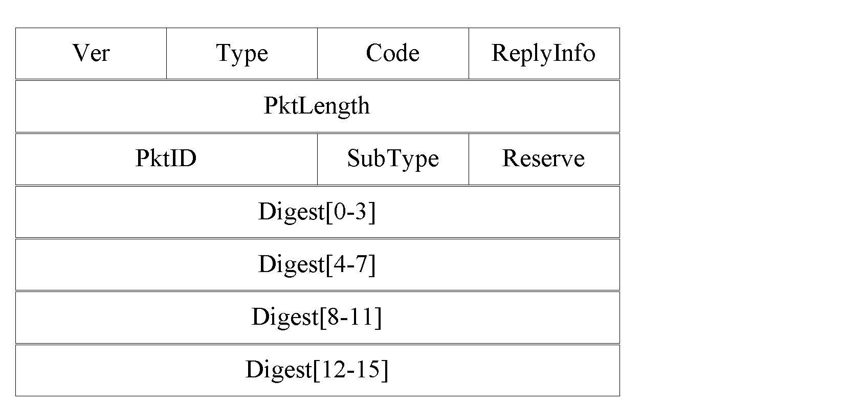 Figure CN102096654AD00042