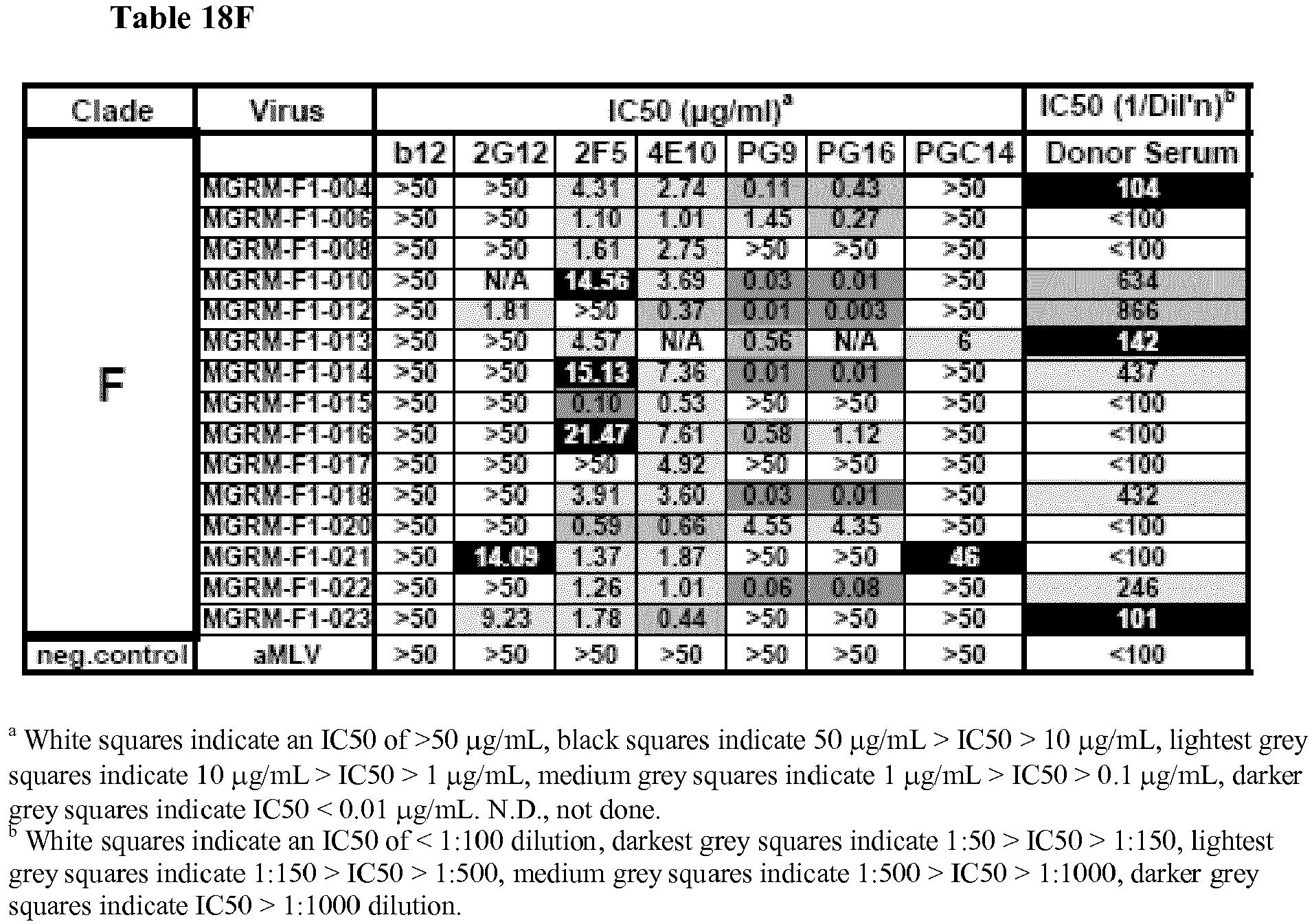 Figure imgb0117