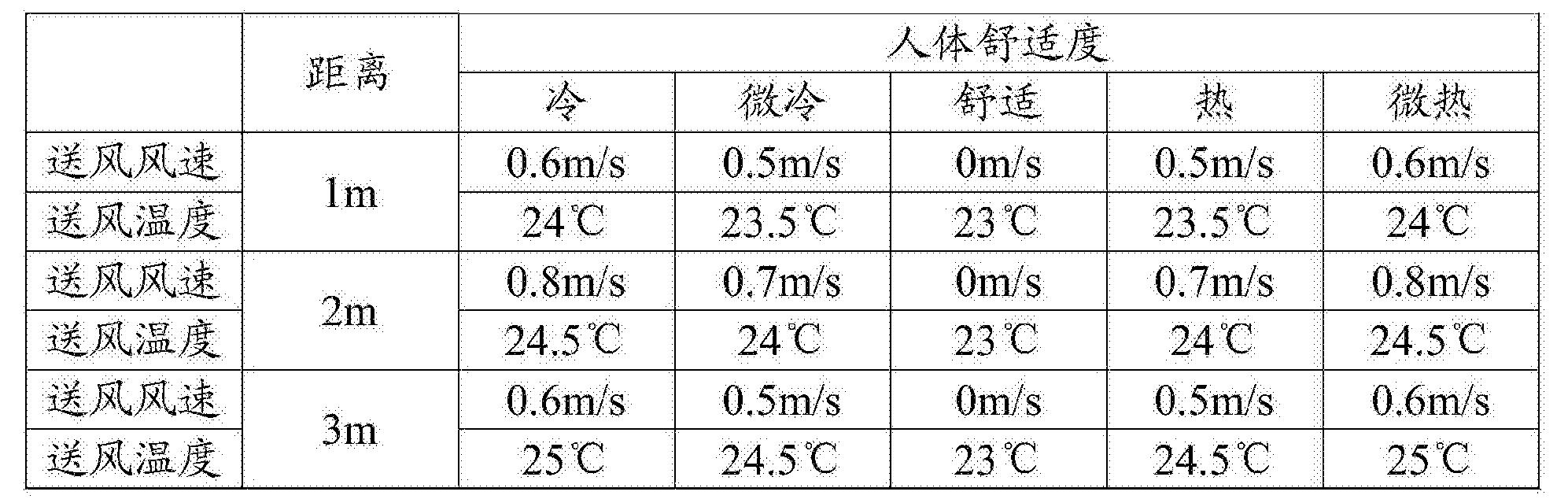 Figure CN107631423AD00101