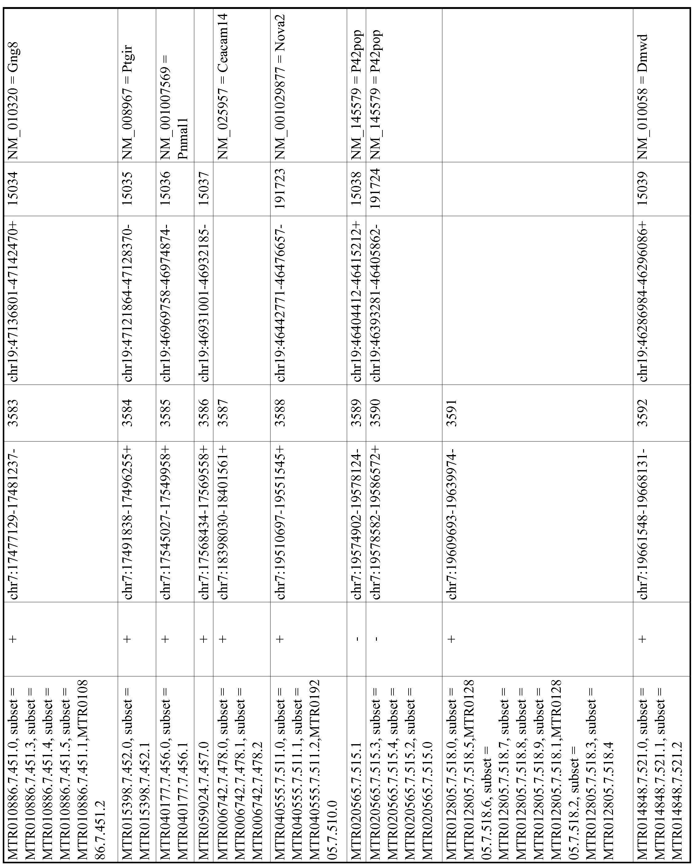 Figure imgf000697_0001