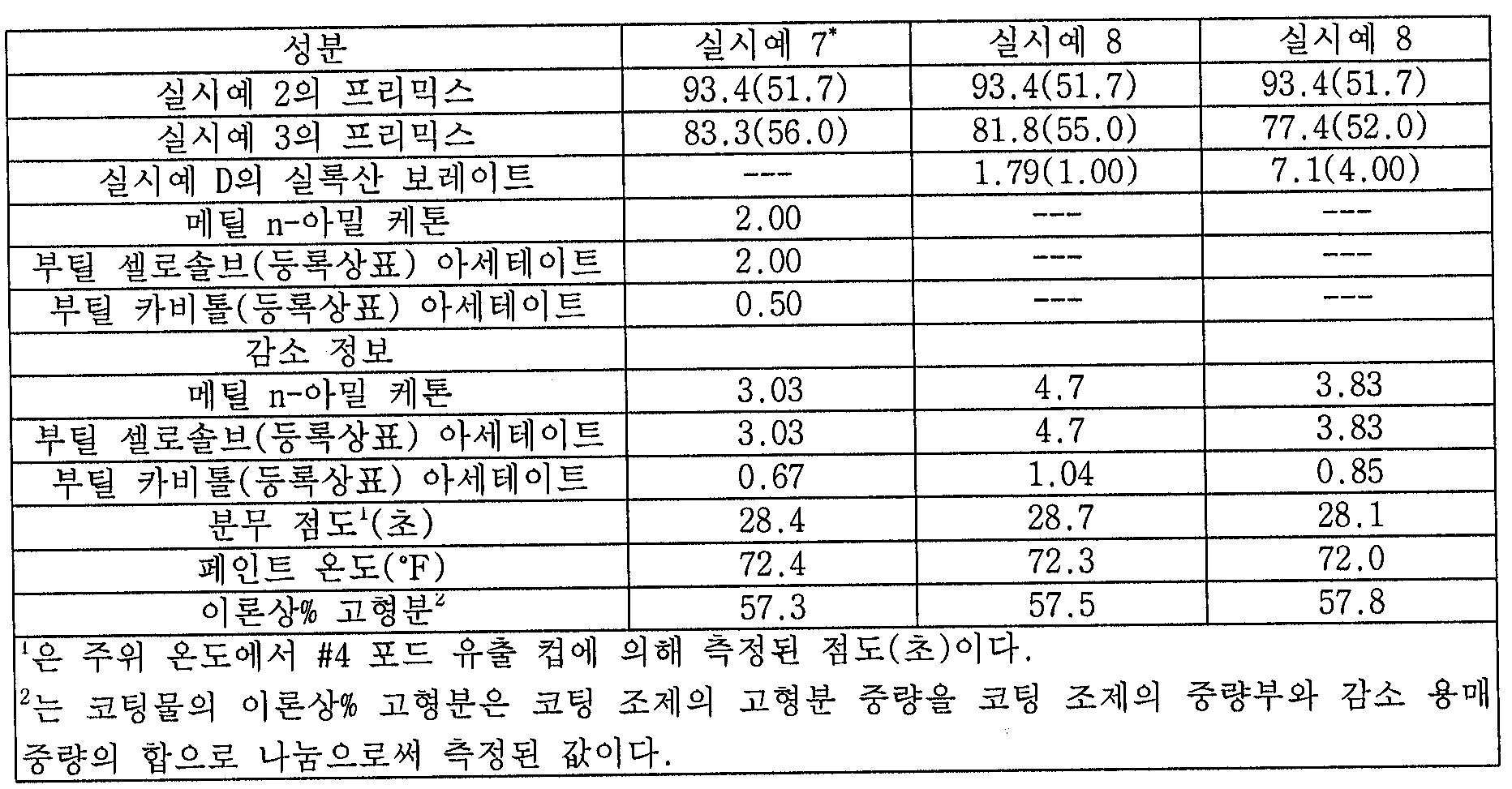 Figure 112004004152066-pct00022