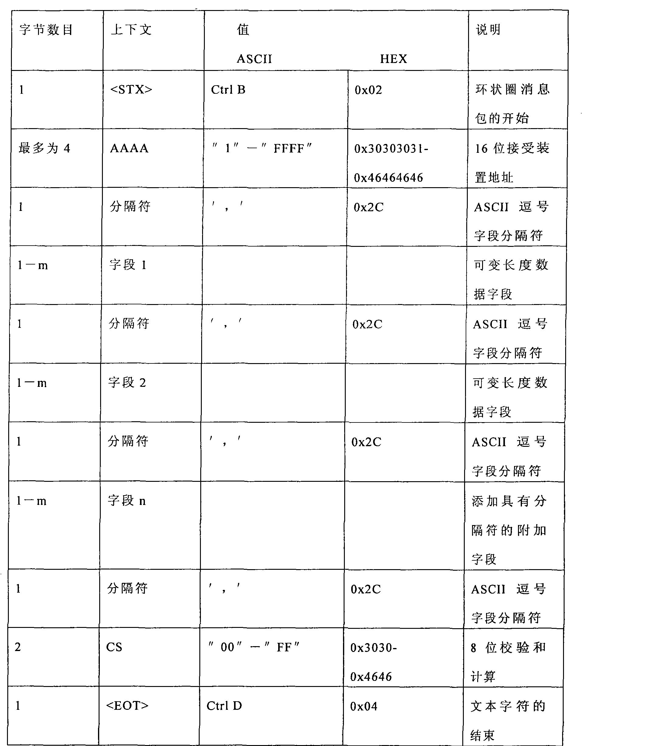 Figure CN101061386BD00171
