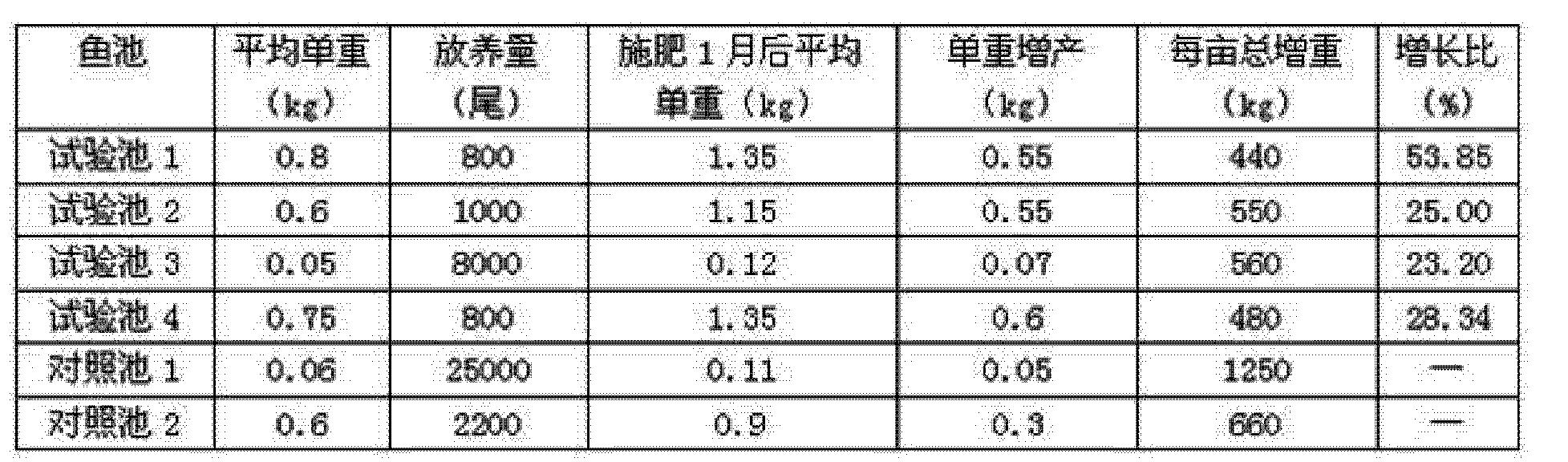 Figure CN103910548BD00103
